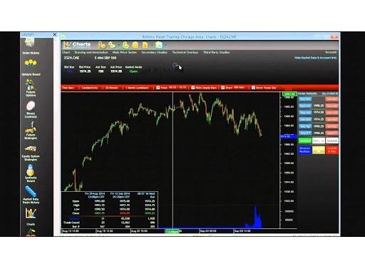halifax-america-rithmic-trader-image-512x377 Platforms