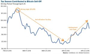 Barclays bitcoin trading desk