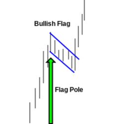 flag1-244x250 Blog