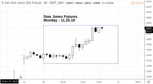 downov25correct-300x165 Market Snapshot - Monday 11.25.19
