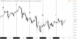spnov18to22-300x152 Events That Shaped Last Week's Market Moves - November 18 to 22, 2019