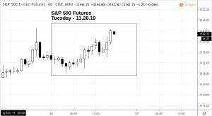 spnov26-300x164 Market Snapshot - Tuesday 11.26.19