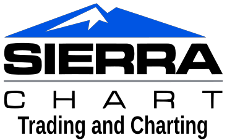 sierra-chart-logo-transparent-bg Sierra Chart