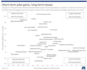 outlook1-300x239 Where the Jobs Are Returning and Where They're Fading