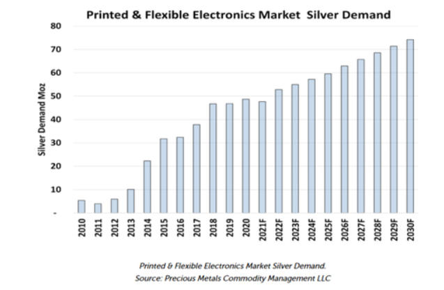 Alert: Silver Futures Traders – Did You See the Latest US Mint Announcement?